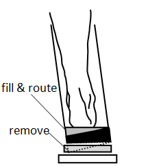 Diagram of the result of planing a ski boot sole to accomplish ski boot canting